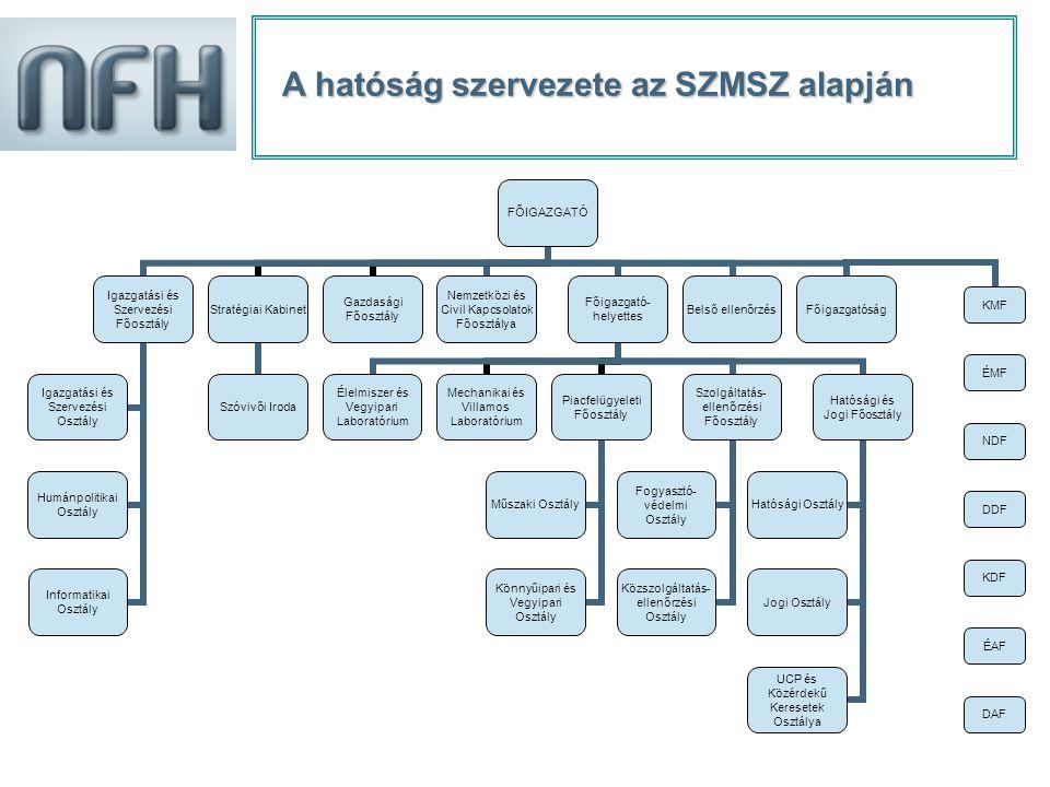 A hatóság szervezete az SZMSZ alapján KMF ÉMF NDF DDF KDF ÉAF DAF