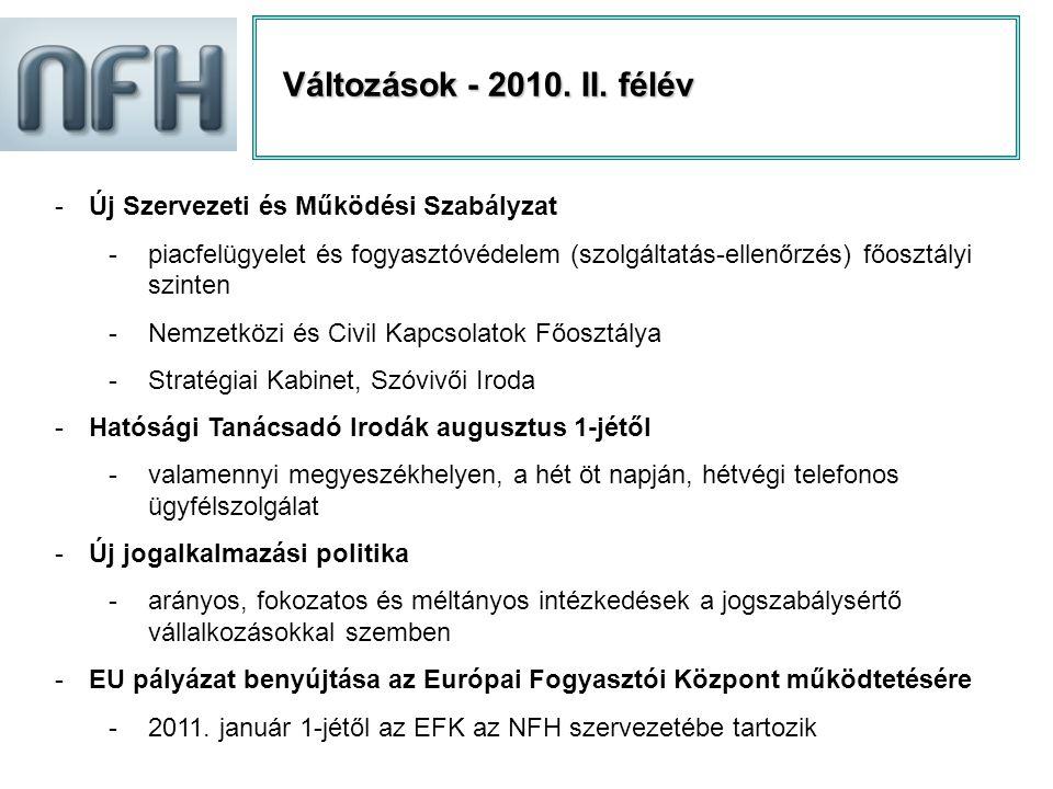 Változások - 2010.II.
