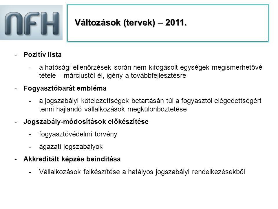 Változások (tervek) – 2011.