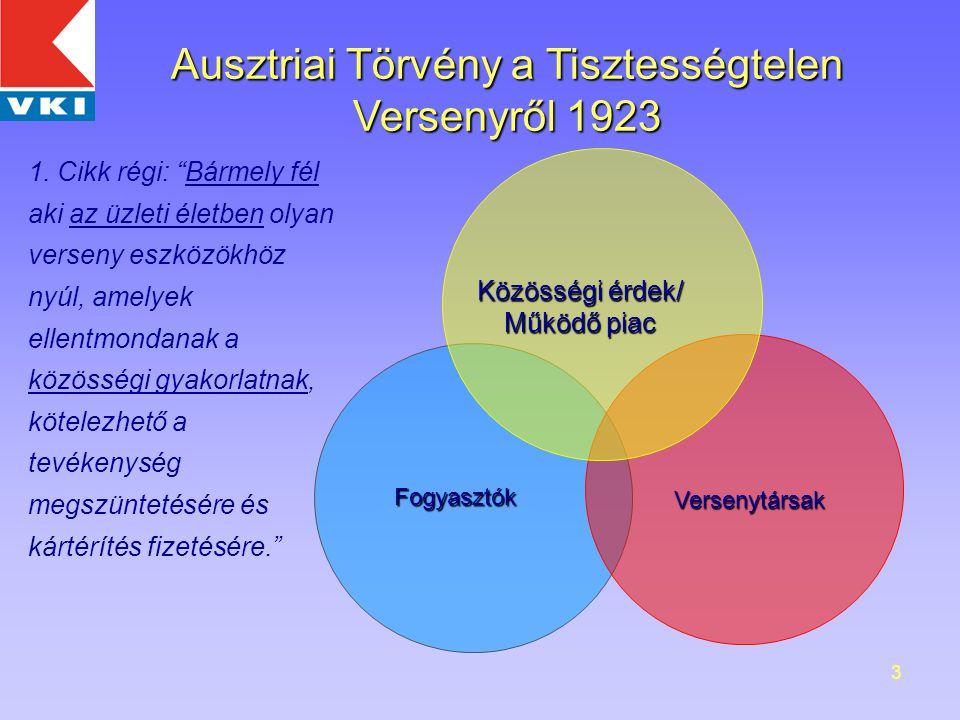 3 Ausztriai Törvény a Tisztességtelen Versenyről 1923 Versenytársak Fogyasztók Közösségi érdek/ Működő piac 1.