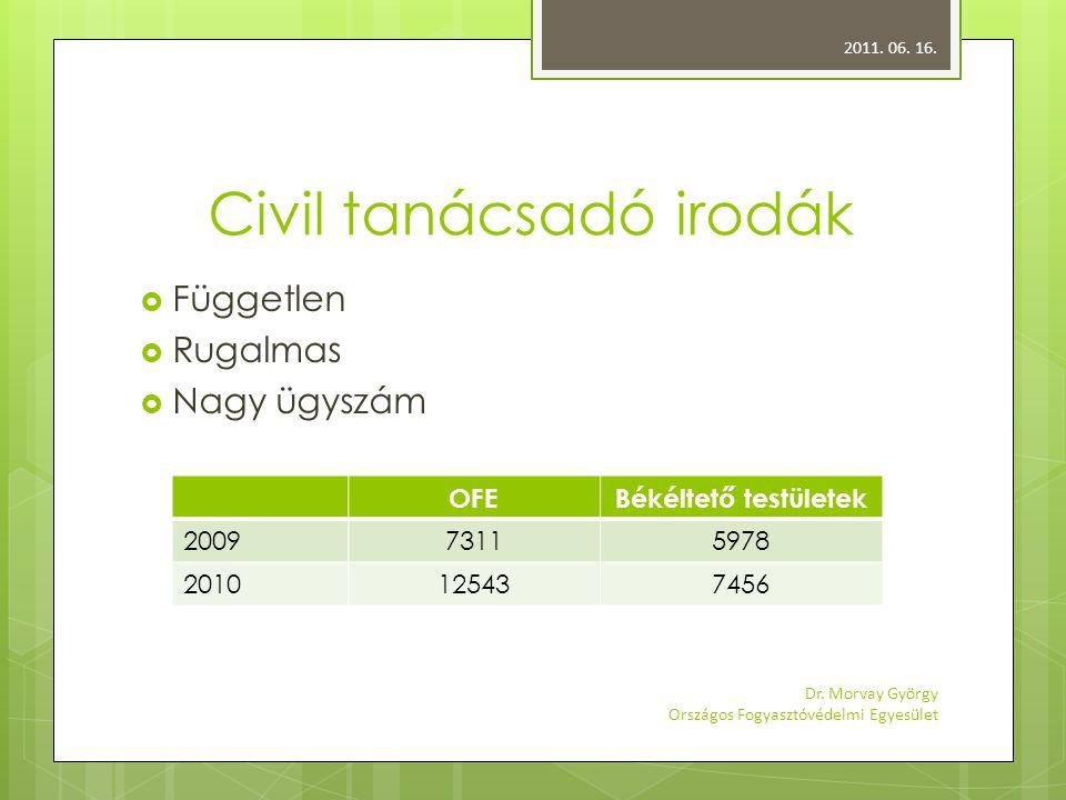 Civil tanácsadó irodák  Független  Rugalmas  Nagy ügyszám 2011.