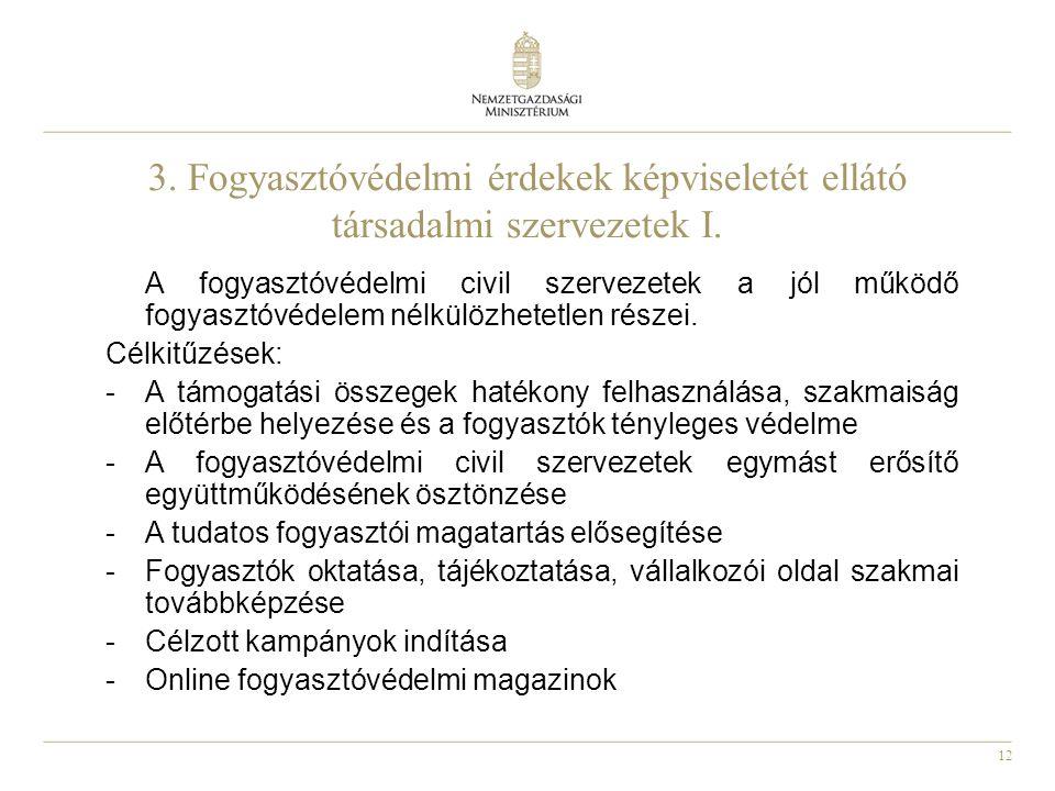 12 3. Fogyasztóvédelmi érdekek képviseletét ellátó társadalmi szervezetek I.