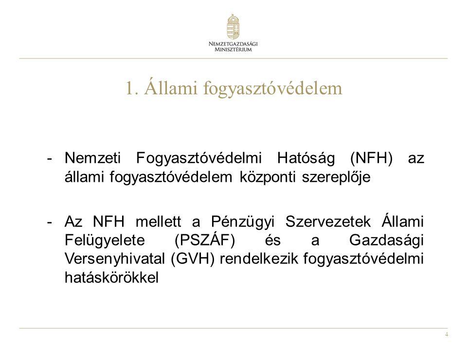 4 1. Állami fogyasztóvédelem -Nemzeti Fogyasztóvédelmi Hatóság (NFH) az állami fogyasztóvédelem központi szereplője -Az NFH mellett a Pénzügyi Szervez