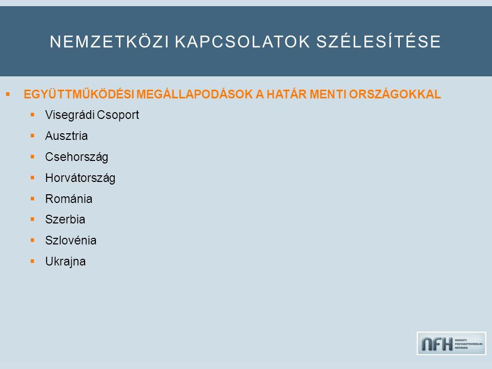 NEMZETKÖZI KAPCSOLATOK SZÉLESÍTÉSE  EGYÜTTMŰKÖDÉSI MEGÁLLAPODÁSOK A HATÁR MENTI ORSZÁGOKKAL  Visegrádi Csoport  Ausztria  Csehország  Horvátország  Románia  Szerbia  Szlovénia  Ukrajna