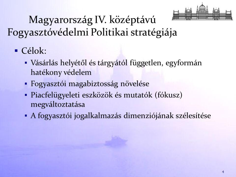  Célok:  Vásárlás helyétől és tárgyától független, egyformán hatékony védelem  Fogyasztói magabiztosság növelése  Piacfelügyeleti eszközök és mutatók (fókusz) megváltoztatása  A fogyasztói jogalkalmazás dimenziójának szélesítése Magyarország IV.