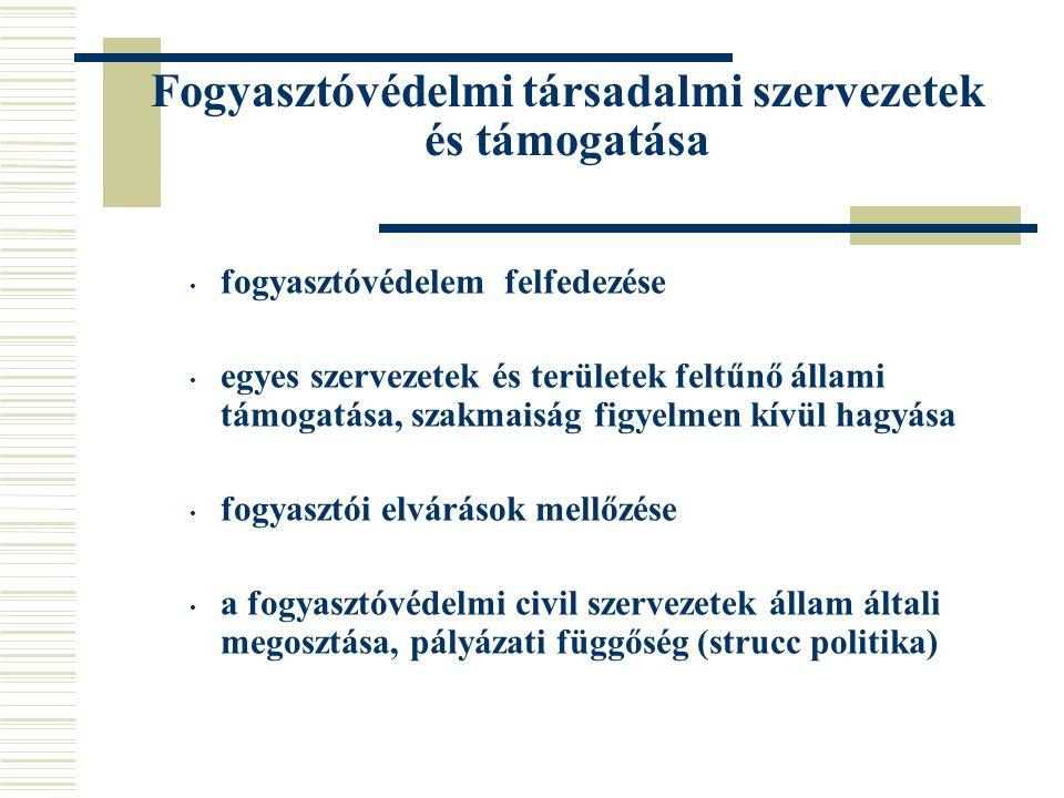 Fogyasztóvédelmi társadalmi szervezetek és támogatása fogyasztóvédelem felfedezése egyes szervezetek és területek feltűnő állami támogatása, szakmaiság figyelmen kívül hagyása fogyasztói elvárások mellőzése a fogyasztóvédelmi civil szervezetek állam általi megosztása, pályázati függőség (strucc politika)