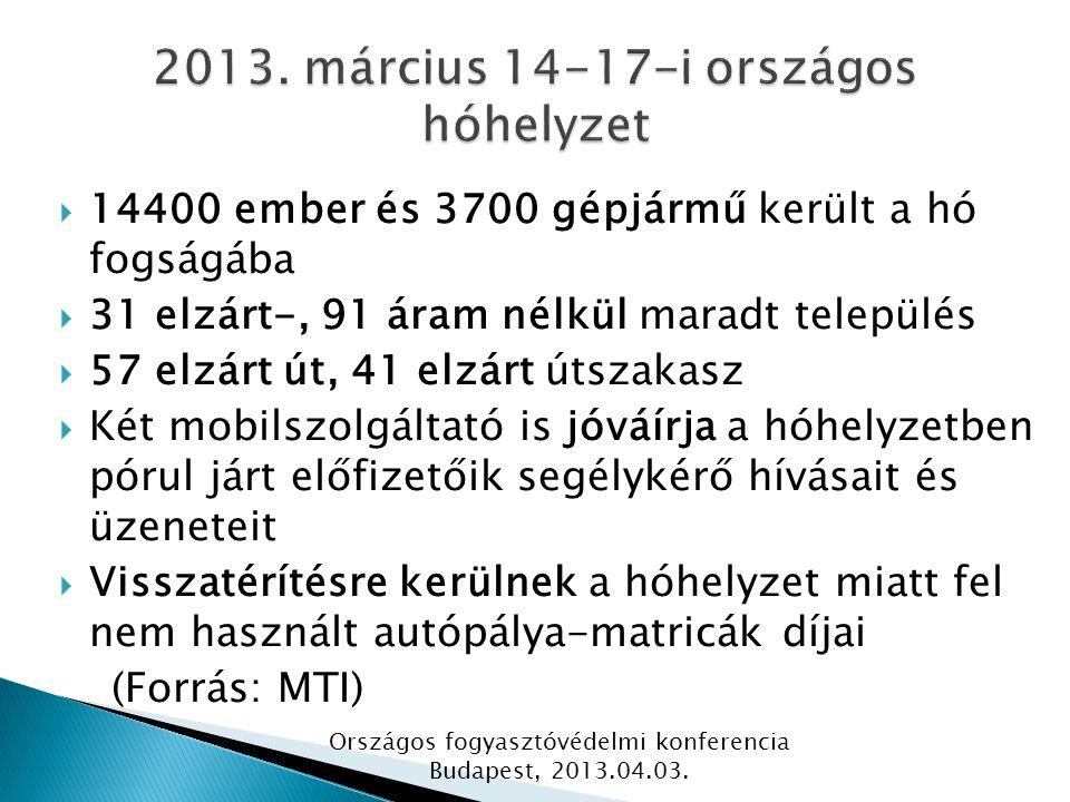 14400 ember és 3700 gépjármű került a hó fogságába  31 elzárt-, 91 áram nélkül maradt település  57 elzárt út, 41 elzárt útszakasz  Két mobilszolgáltató is jóváírja a hóhelyzetben pórul járt előfizetőik segélykérő hívásait és üzeneteit  Visszatérítésre kerülnek a hóhelyzet miatt fel nem használt autópálya-matricák díjai (Forrás: MTI) Országos fogyasztóvédelmi konferencia Budapest, 2013.04.03.