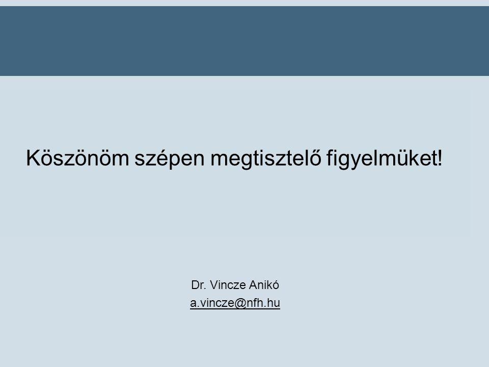 Köszönöm szépen megtisztelő figyelmüket! Dr. Vincze Anikó a.vincze@nfh.hu
