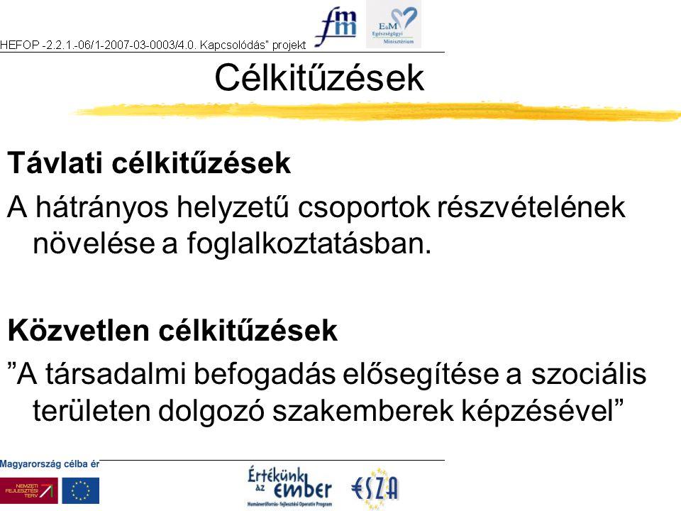 Célkitűzések Távlati célkitűzések A hátrányos helyzetű csoportok részvételének növelése a foglalkoztatásban.