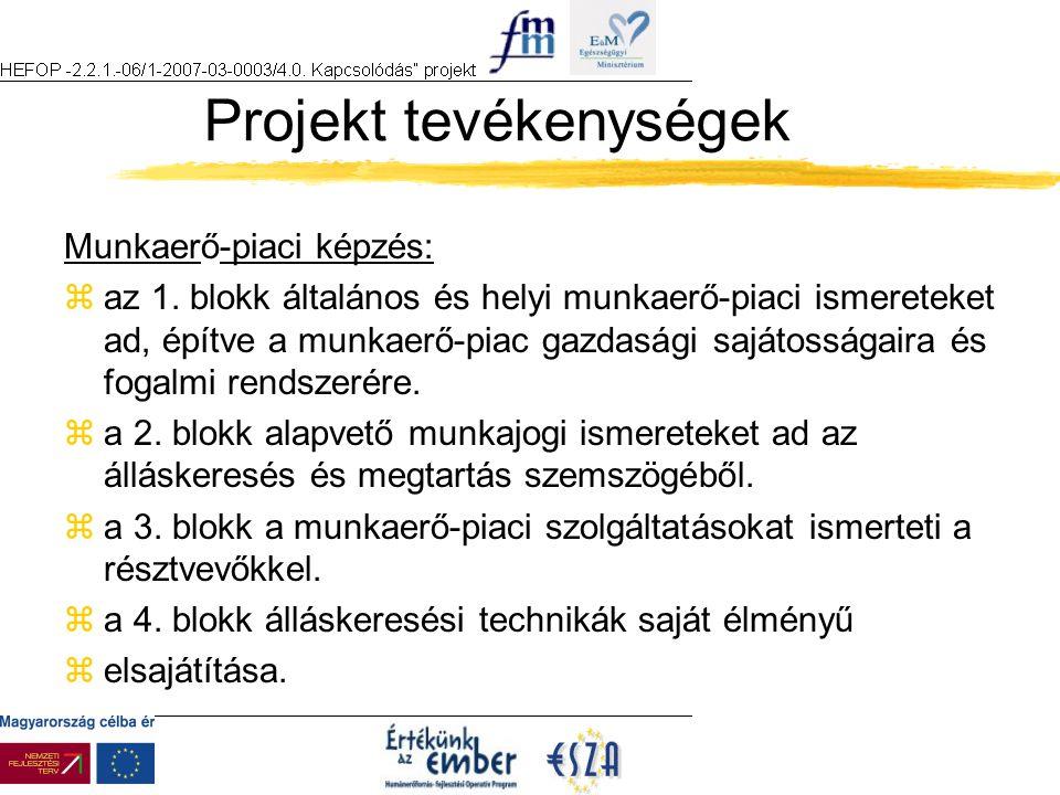 Projekt tevékenységek Munkaerő-piaci képzés: zaz 1.