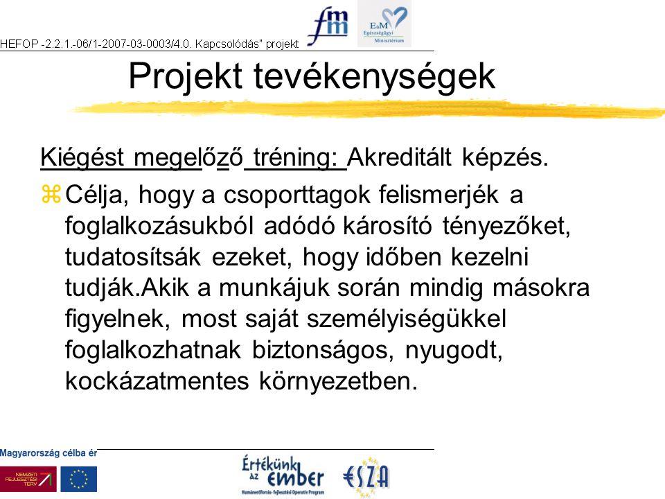 Projekt tevékenységek Kiégést megelőző tréning: Akreditált képzés.