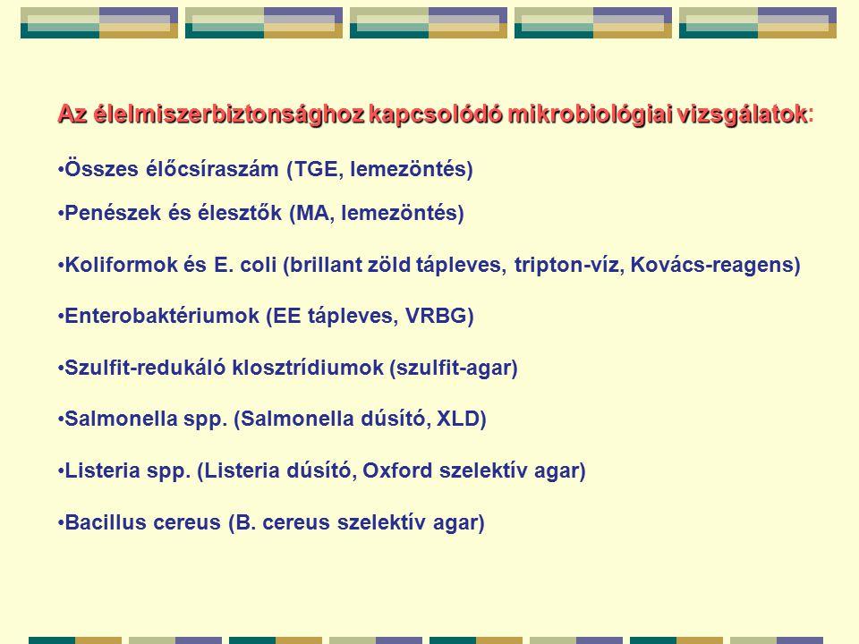 Az élelmiszerbiztonsághoz kapcsolódó mikrobiológiai vizsgálatok Az élelmiszerbiztonsághoz kapcsolódó mikrobiológiai vizsgálatok: Összes élőcsíraszám (TGE, lemezöntés) Penészek és élesztők (MA, lemezöntés) Koliformok és E.