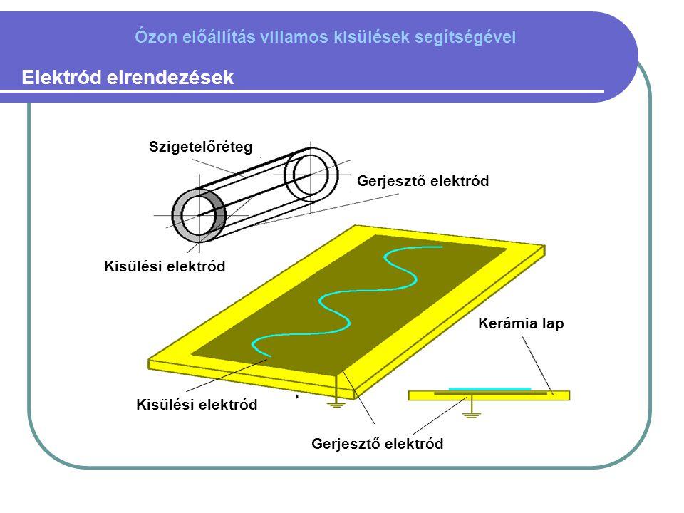 Elektród elrendezések Gerjesztő elektród Szigetelőréteg Kisülési elektród Kerámia lap Kisülési elektród Gerjesztő elektród