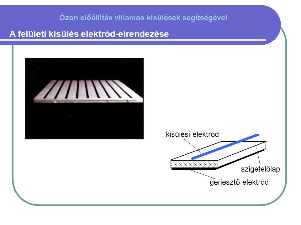 A felületi kisülés elektród-elrendezése.