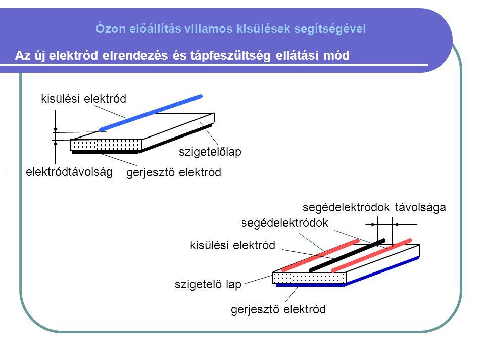 Az új elektród elrendezés és tápfeszültség ellátási mód.