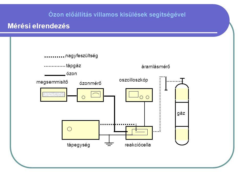 Mérési elrendezés gáz ózonmérő reakciócella áramlásmérő tápegység oszcilloszkóp nagyfeszültség tápgáz ózon megsemmisítő Ózon előállítás villamos kisülések segítségével