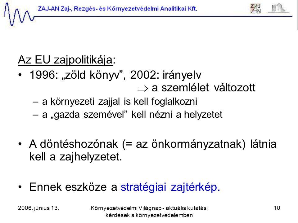 """2006. június 13.Környezetvédelmi Világnap - aktuális kutatási kérdések a környezetvédelemben 10 Az EU zajpolitikája: 1996: """"zöld könyv"""", 2002: irányel"""