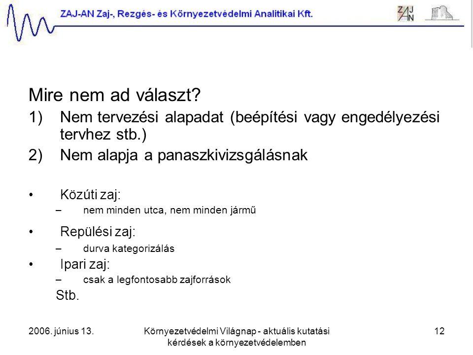 2006. június 13.Környezetvédelmi Világnap - aktuális kutatási kérdések a környezetvédelemben 12 Mire nem ad választ? 1)Nem tervezési alapadat (beépíté