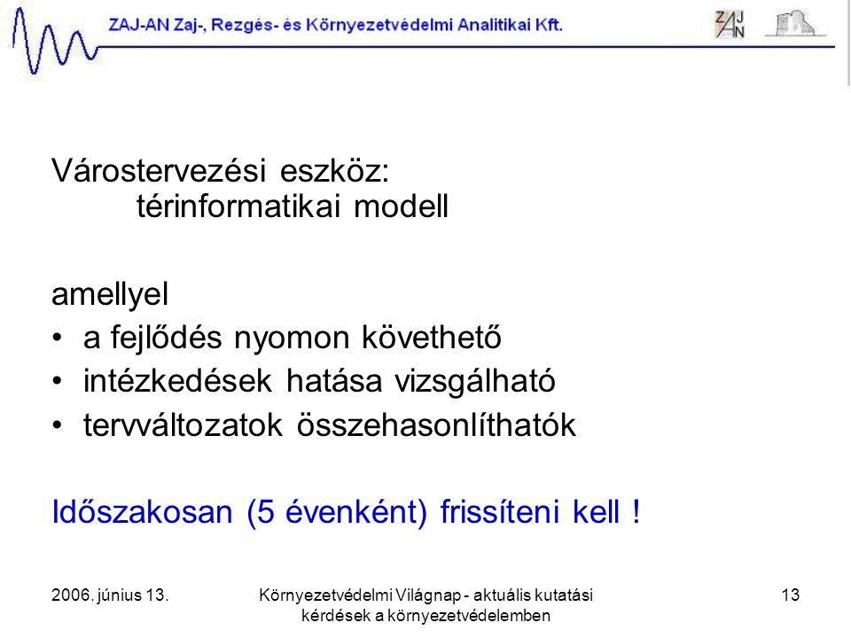 2006. június 13.Környezetvédelmi Világnap - aktuális kutatási kérdések a környezetvédelemben 13 Várostervezési eszköz: térinformatikai modell amellyel