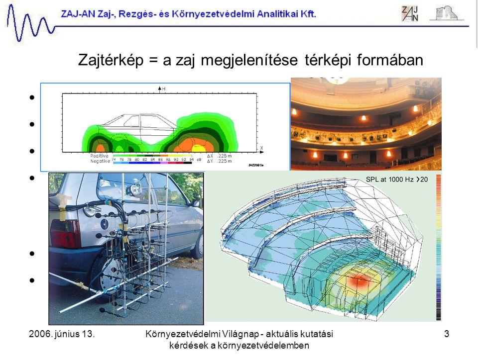 2006. június 13.Környezetvédelmi Világnap - aktuális kutatási kérdések a környezetvédelemben 3 Zajtérkép = a zaj megjelenítése térképi formában FEM (f