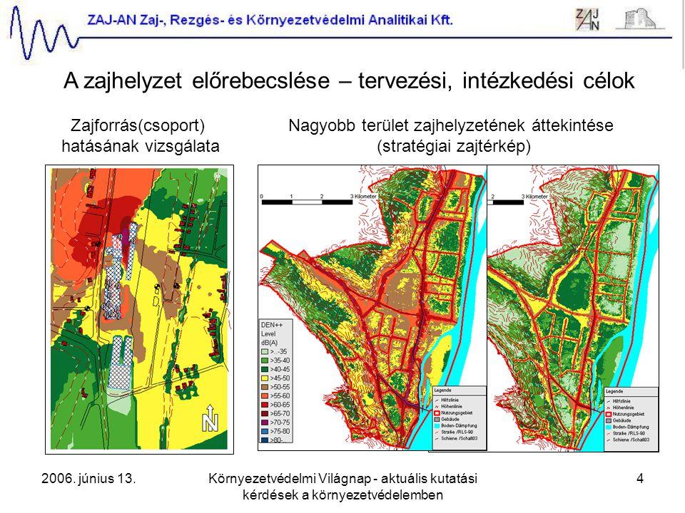 2006. június 13.Környezetvédelmi Világnap - aktuális kutatási kérdések a környezetvédelemben 4 Nagyobb terület zajhelyzetének áttekintése (stratégiai
