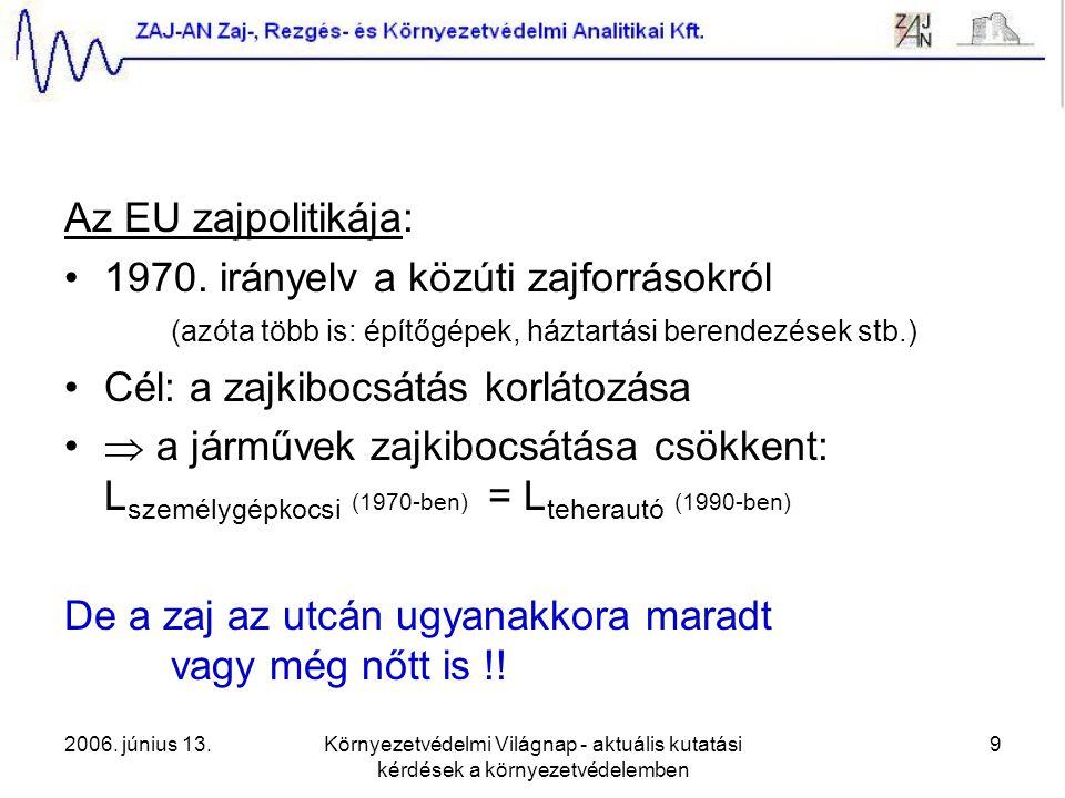 2006. június 13.Környezetvédelmi Világnap - aktuális kutatási kérdések a környezetvédelemben 9 Az EU zajpolitikája: 1970. irányelv a közúti zajforráso