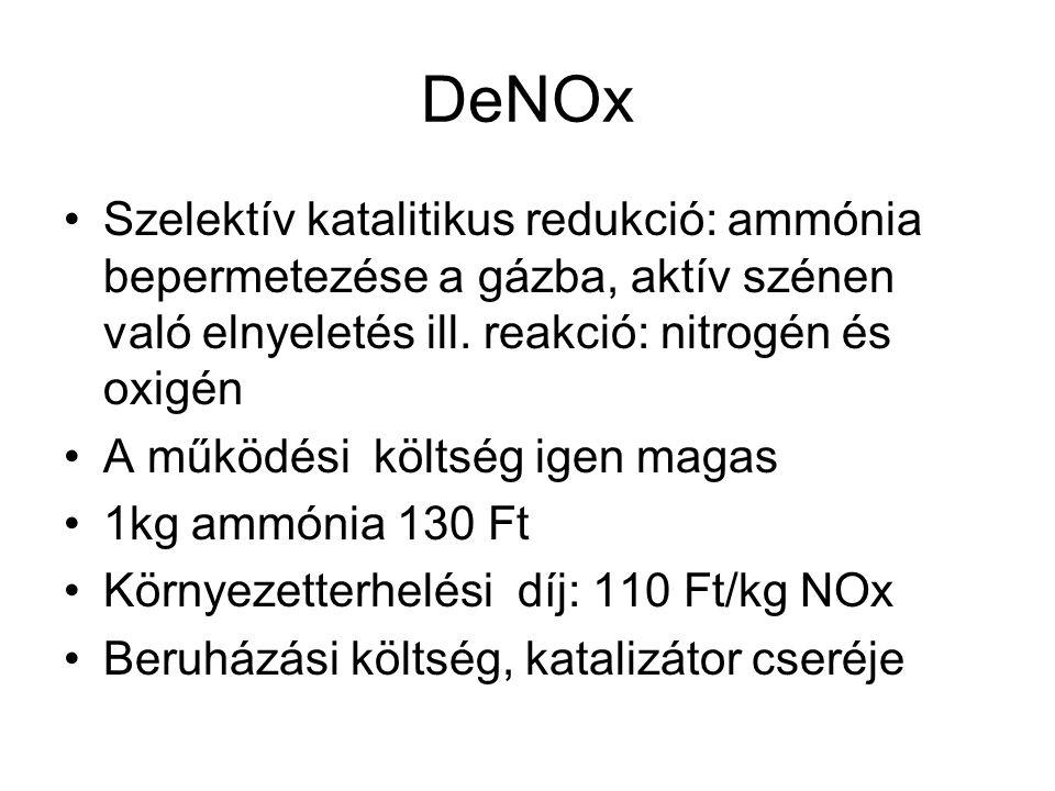 DeNOx Szelektív katalitikus redukció: ammónia bepermetezése a gázba, aktív szénen való elnyeletés ill. reakció: nitrogén és oxigén A működési költség
