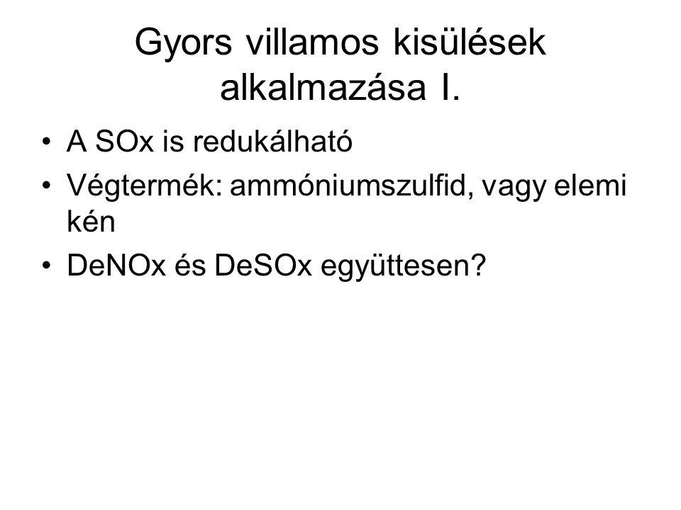 Gyors villamos kisülések alkalmazása I. A SOx is redukálható Végtermék: ammóniumszulfid, vagy elemi kén DeNOx és DeSOx együttesen?