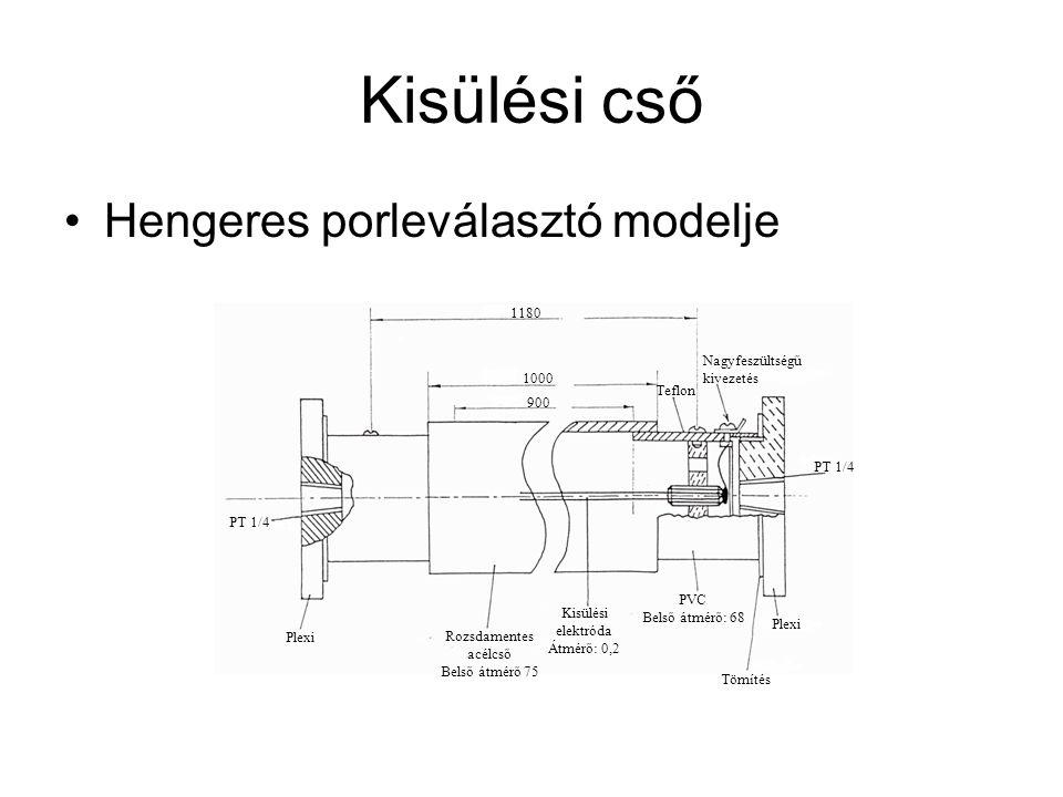 Kisülési cső Hengeres porleválasztó modelje 1180 1000 900 Teflon Nagyfeszültségű kivezetés Plexi Tömítés PVC Belső átmérő: 68 Kisülési elektróda Átmérő: 0,2 Rozsdamentes acélcső Belső átmérő 75 Plexi PT 1/4