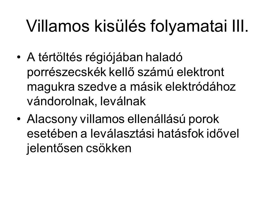 Villamos kisülés folyamatai III.