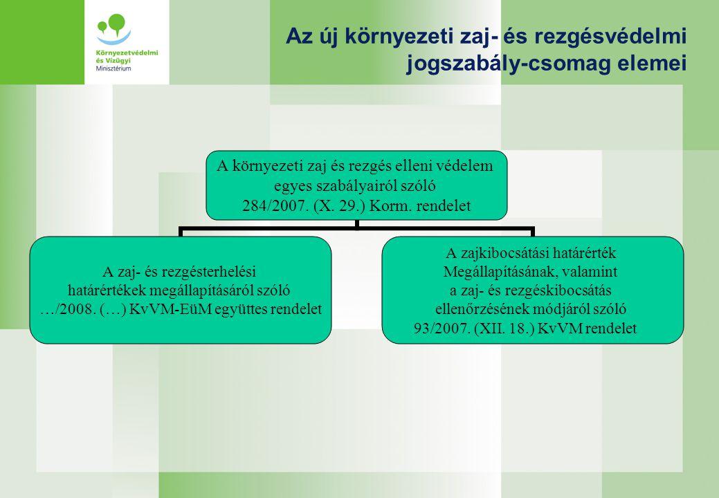 Az új környezeti zaj- és rezgésvédelmi jogszabály-csomag elemei A környezeti zaj és rezgés elleni védelem egyes szabályairól szóló 284/2007.