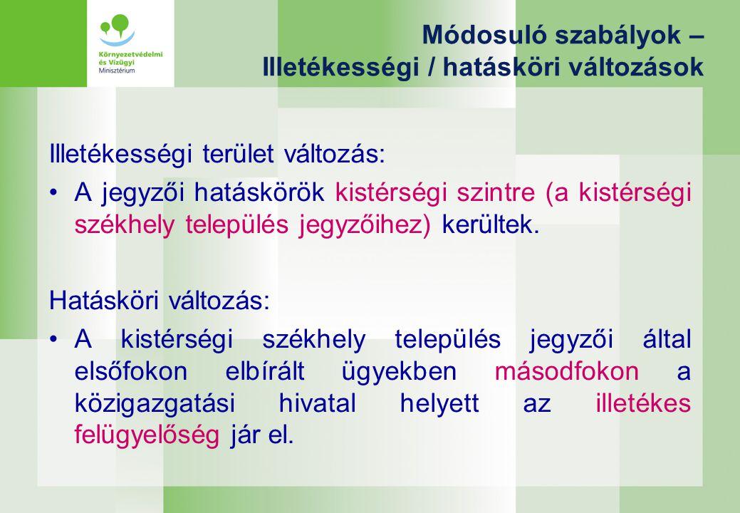 Módosuló szabályok – Zajtól védett területek Újonnan védelem alá helyezett terület: Zöldterületek (közkeretek, közparkok)  A tervek szerint, csak az üzemi és szabadidős zajforrásoktól élveznek védelmet  2012-ig moratóriumi idő