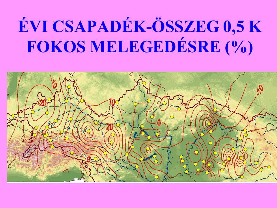 ÉVI CSAPADÉK-ÖSSZEG 0,5 K FOKOS MELEGEDÉSRE (%)