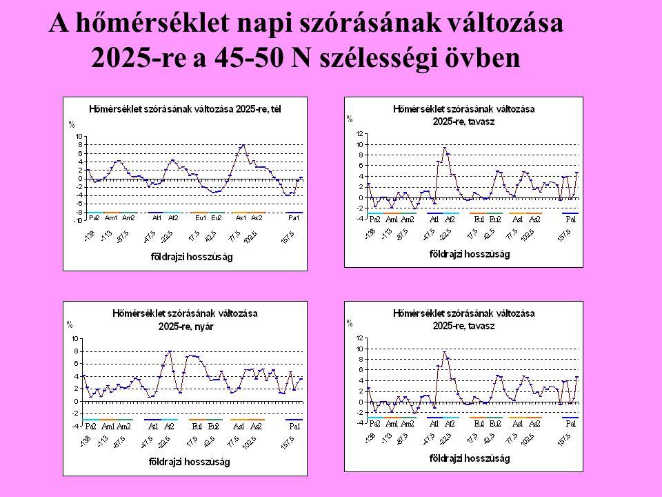 A hőmérséklet napi szórásának változása 2025-re a 45-50 N szélességi övben