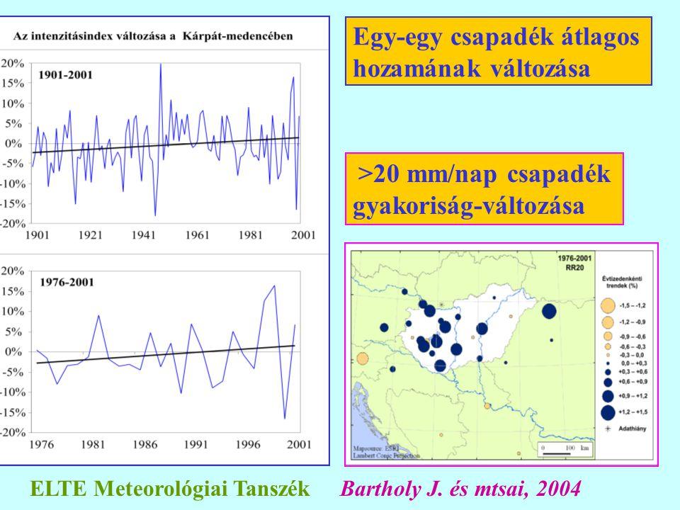 Egy-egy csapadék átlagos hozamának változása >20 mm/nap csapadék gyakoriság-változása ELTE Meteorológiai Tanszék Bartholy J. és mtsai, 2004