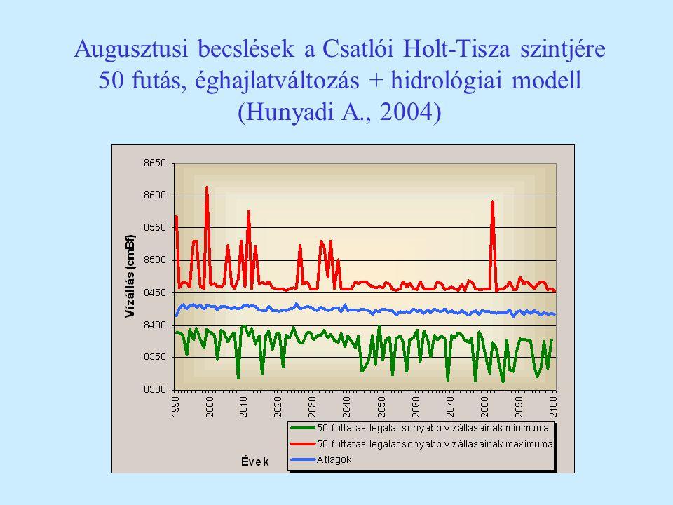 Augusztusi becslések a Csatlói Holt-Tisza szintjére 50 futás, éghajlatváltozás + hidrológiai modell (Hunyadi A., 2004)