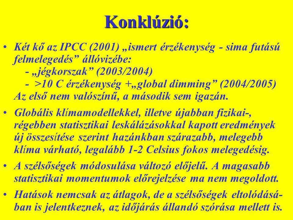 """Konklúzió: Két kő az IPCC (2001) """"ismert érzékenység - sima futású felmelegedés"""" állóvizébe: - """"jégkorszak"""" (2003/2004) - >10 C érzékenység +""""global d"""