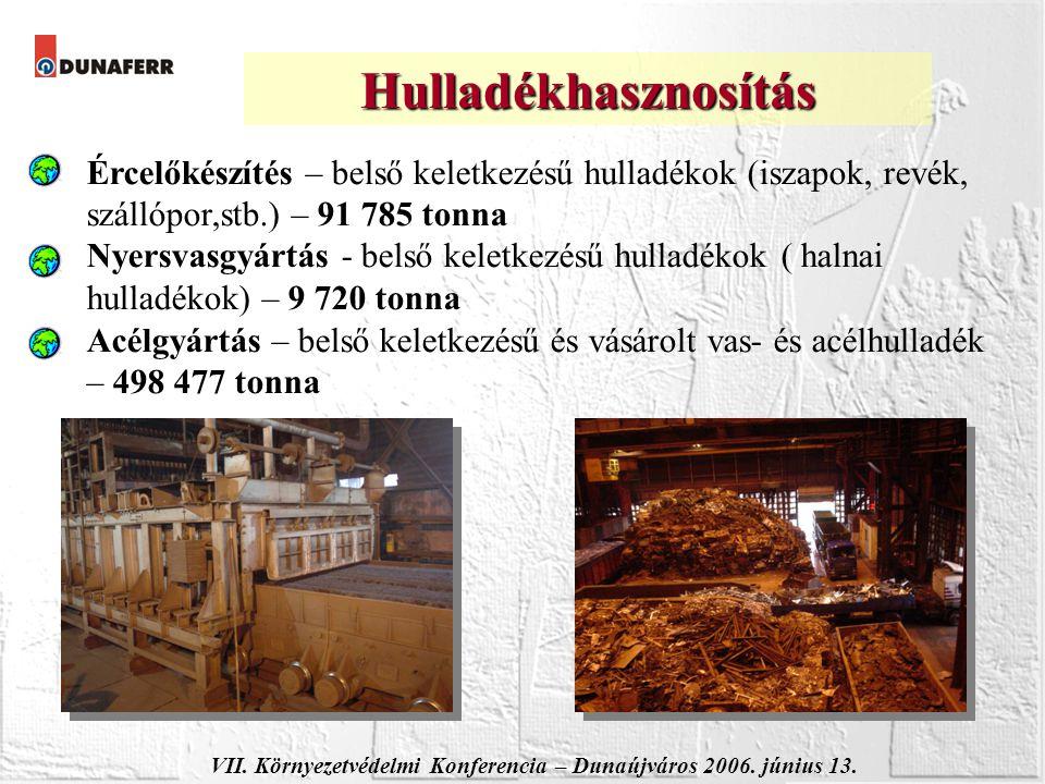 Ércelőkészítés – belső keletkezésű hulladékok (iszapok, revék, szállópor,stb.) – 91 785 tonna Nyersvasgyártás - belső keletkezésű hulladékok ( halnai hulladékok) – 9 720 tonna Acélgyártás – belső keletkezésű és vásárolt vas- és acélhulladék – 498 477 tonna VII.