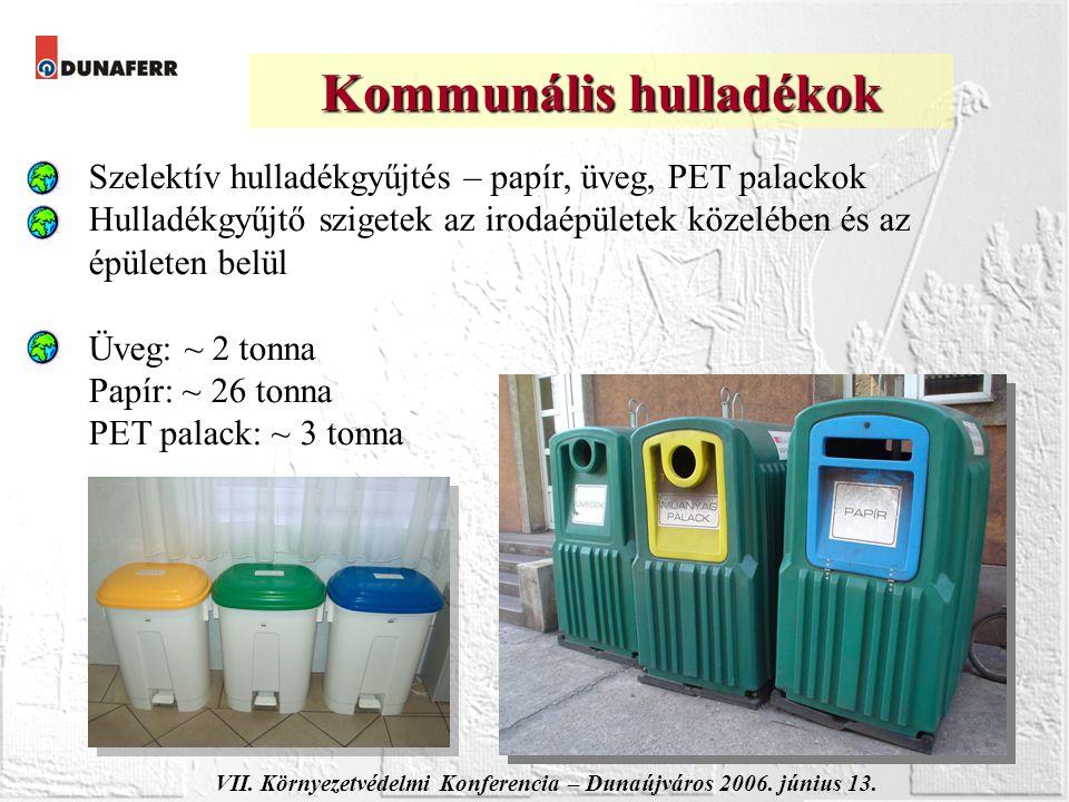 Kommunális hulladékok Szelektív hulladékgyűjtés – papír, üveg, PET palackok Hulladékgyűjtő szigetek az irodaépületek közelében és az épületen belül Üv