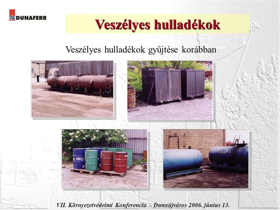 VII. Környezetvédelmi Konferencia – Dunaújváros 2006. június 13. Veszélyes hulladékok Veszélyes hulladékok gyűjtése korábban