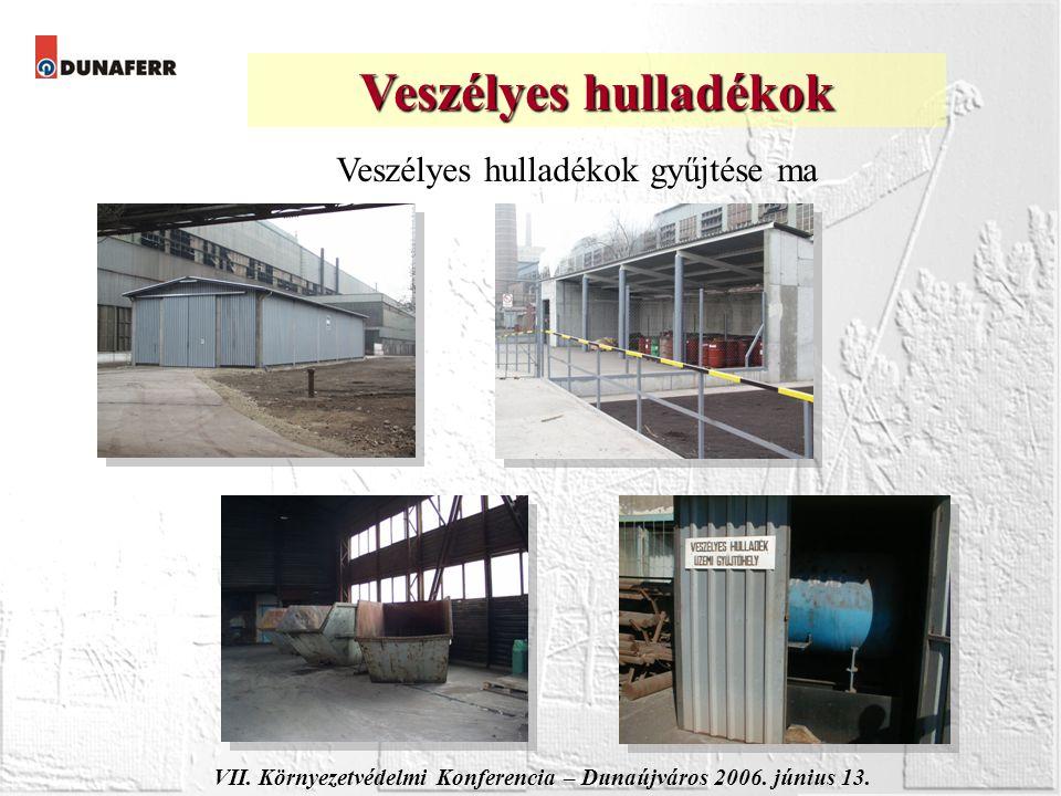 VII. Környezetvédelmi Konferencia – Dunaújváros 2006. június 13. Veszélyes hulladékok Veszélyes hulladékok gyűjtése ma