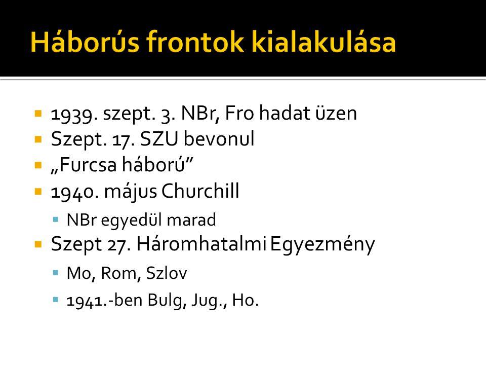 """ 1939. szept. 3. NBr, Fro hadat üzen  Szept. 17. SZU bevonul  """"Furcsa háború""""  1940. május Churchill  NBr egyedül marad  Szept 27. Háromhatalmi"""