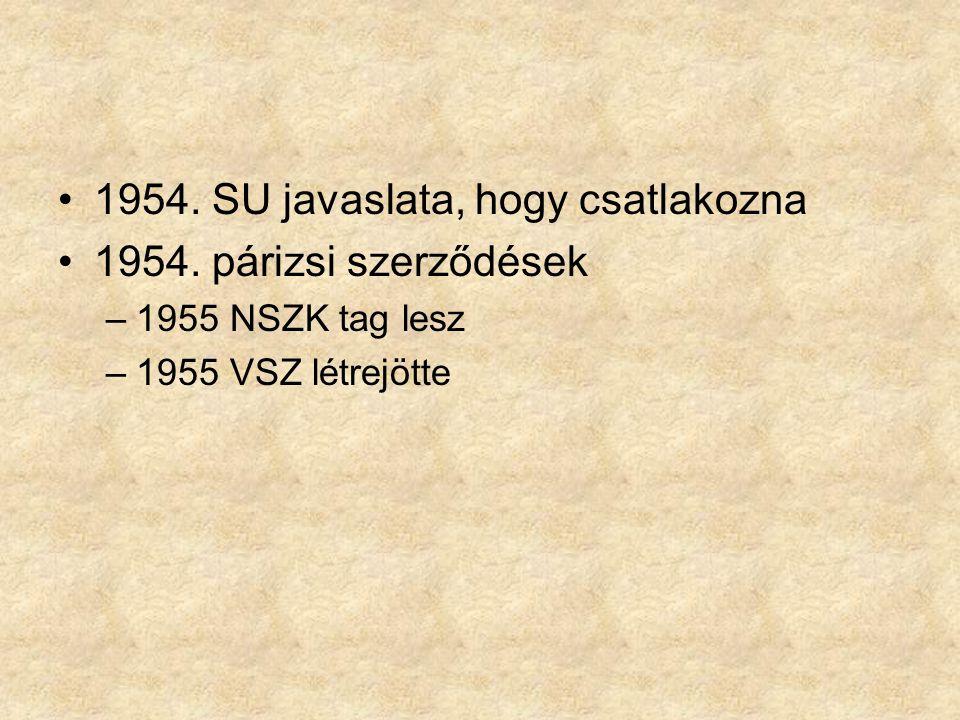 1954. SU javaslata, hogy csatlakozna 1954.