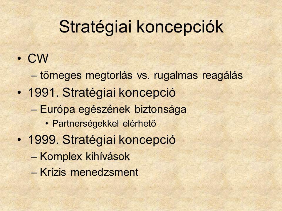 Stratégiai koncepciók CW – tömeges megtorlás vs. rugalmas reagálás 1991.