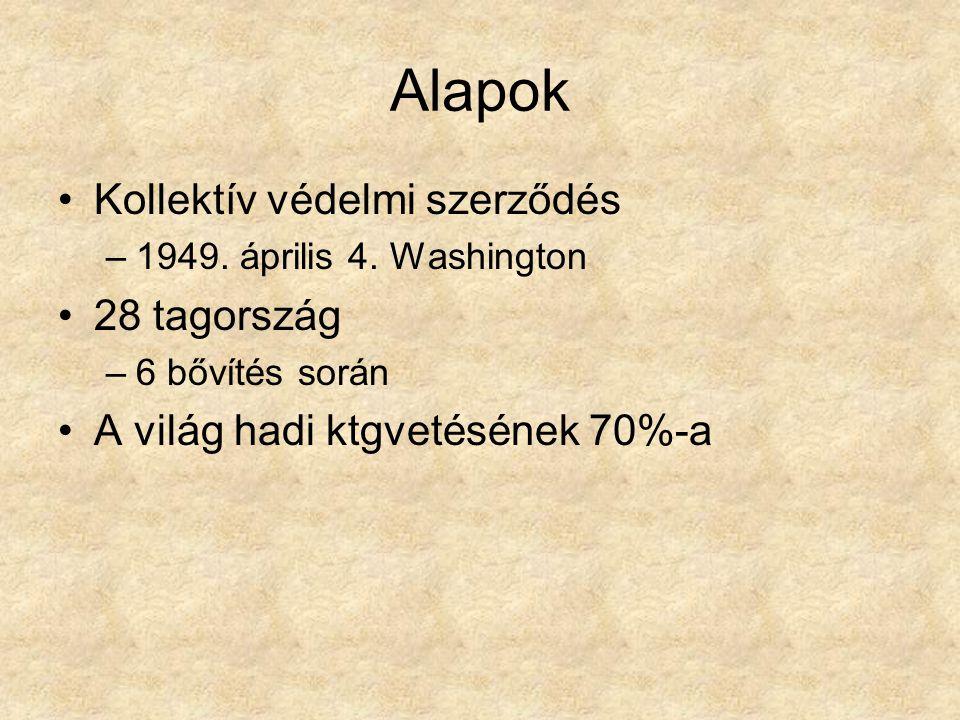 Alapok Kollektív védelmi szerződés –1949. április 4.