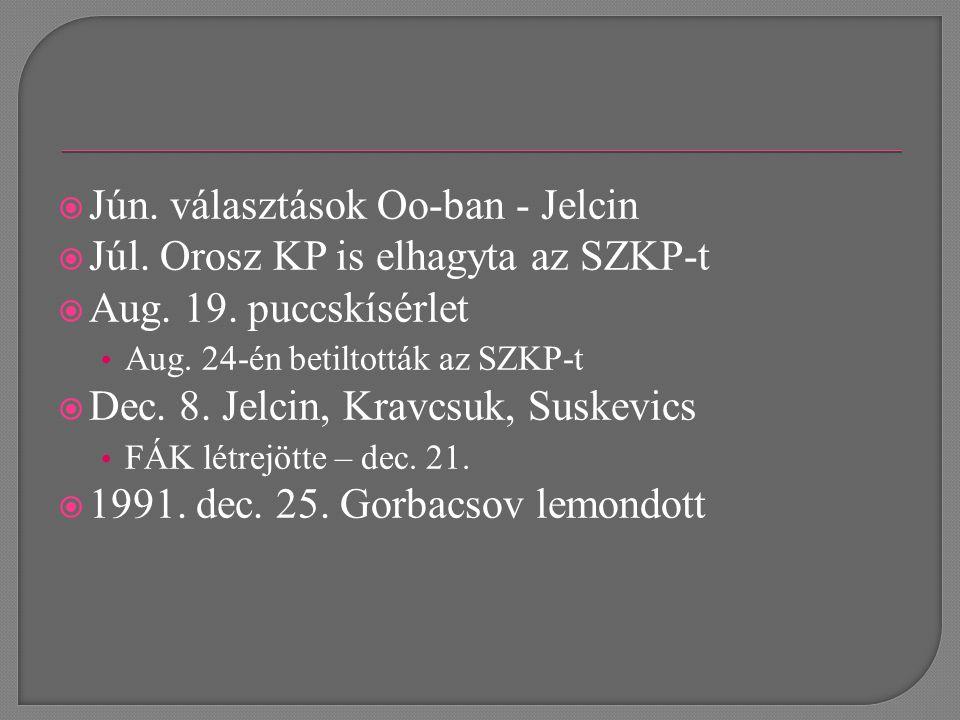 Jún. választások Oo-ban - Jelcin  Júl. Orosz KP is elhagyta az SZKP-t  Aug.