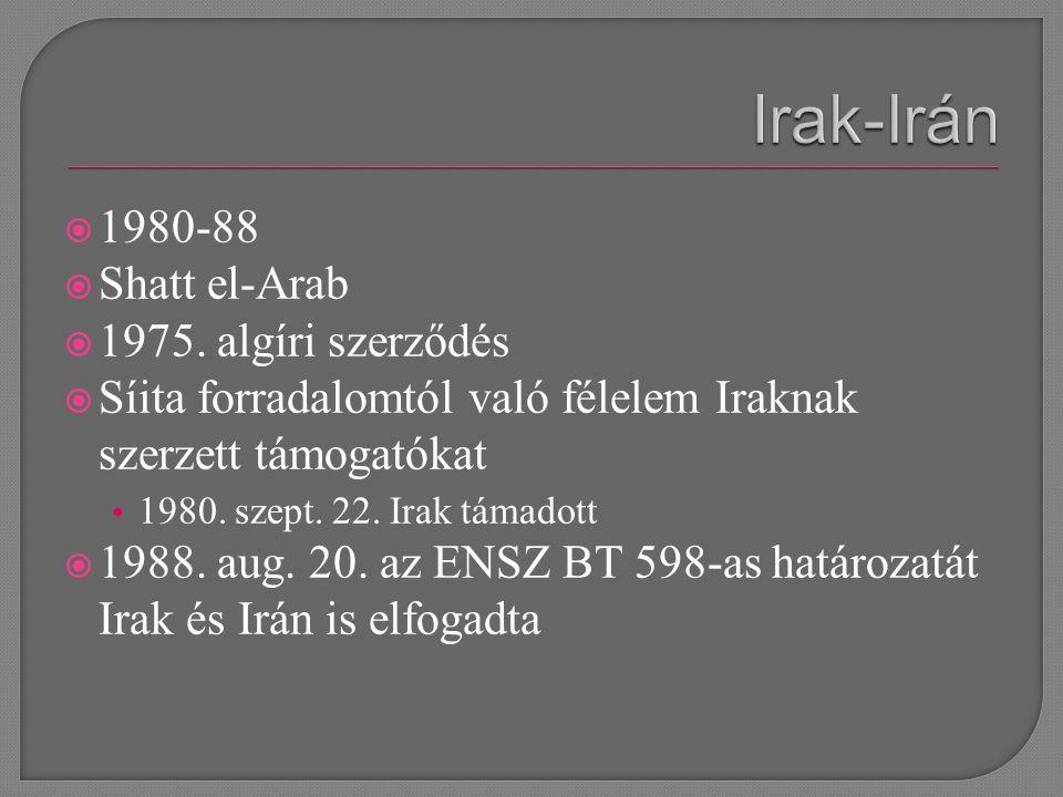  1980-88  Shatt el-Arab  1975.