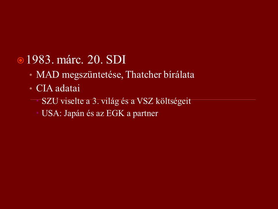  1983. márc. 20. SDI MAD megszüntetése, Thatcher bírálata CIA adatai  SZU viselte a 3.