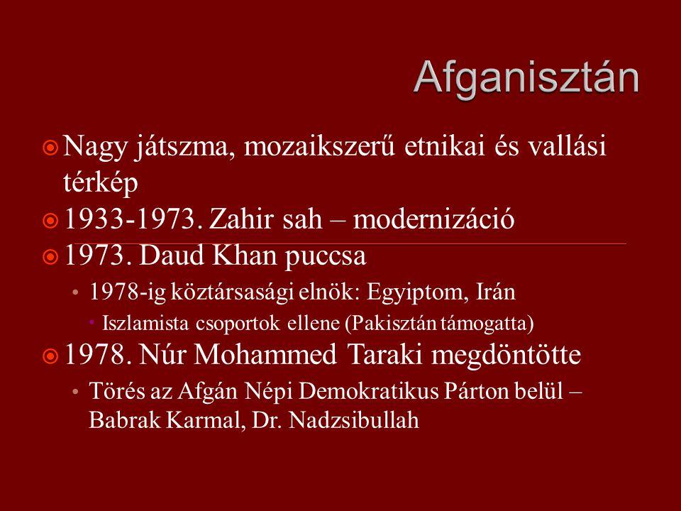  Nagy játszma, mozaikszerű etnikai és vallási térkép  1933-1973.