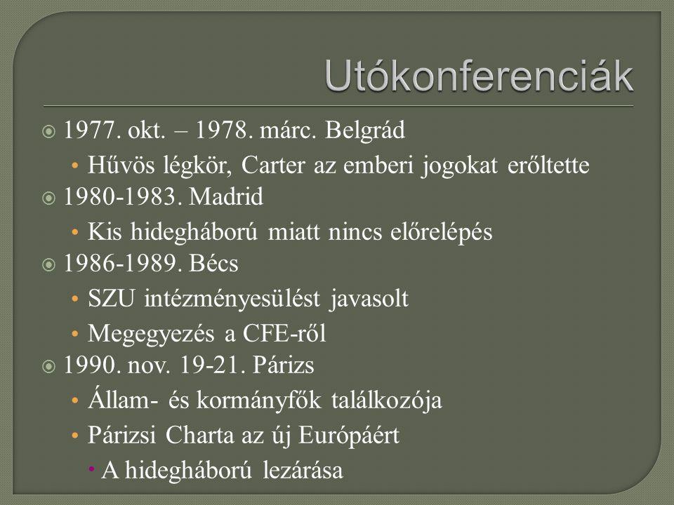  1977. okt. – 1978. márc. Belgrád Hűvös légkör, Carter az emberi jogokat erőltette  1980-1983. Madrid Kis hidegháború miatt nincs előrelépés  1986-